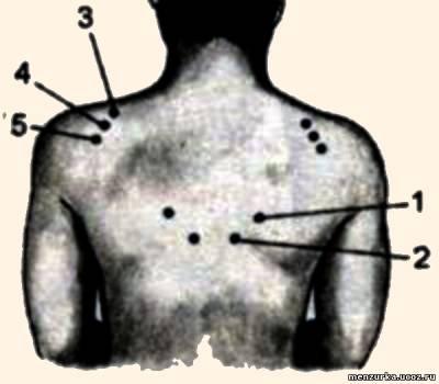 точка воздействия для снятия головной боли